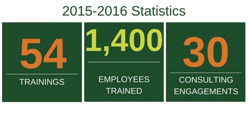 TOD Statistics 15-16