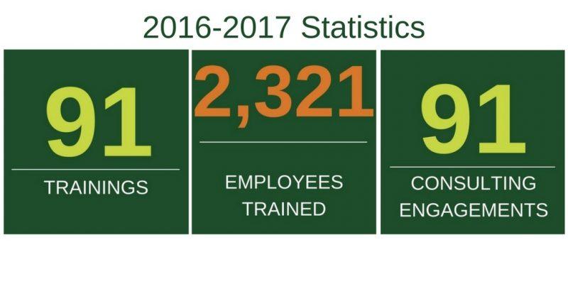 TOD Statistics 16-17